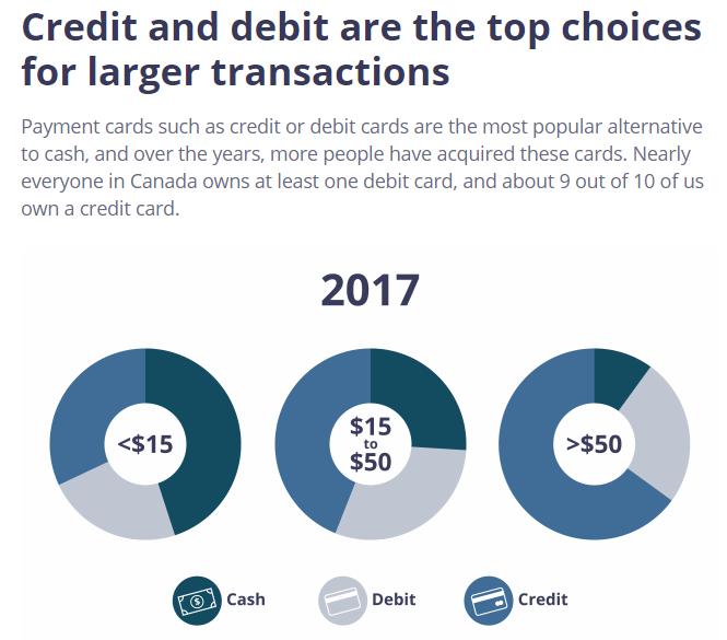 boc credit cards